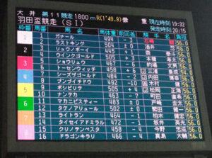 061001 300x223 - なぜ中央馬は羽田盃、東京ダービーを狙わないのか