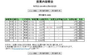 keiba 1417935134 12001 300x187 - 2014年チャンピオンズカップ反省会