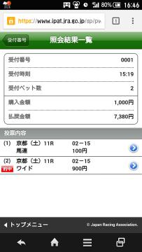 keiba 1431259269 5504 - 新潟大賞典でダコールを頭で買えた奴、語ってけ