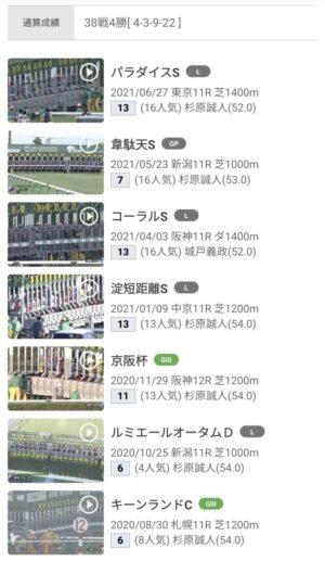 livejupiter 1627002547 7301 300x517 - 【競馬】アイビスサマーダッシュの枠順&予想