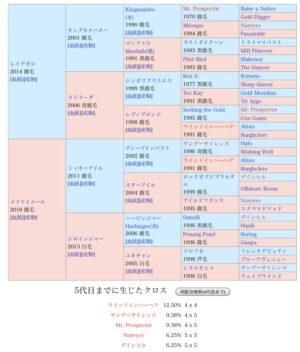 livejupiter 1629189181 31301 300x352 - 【白毛】シラユキヒメ一族【芦毛】