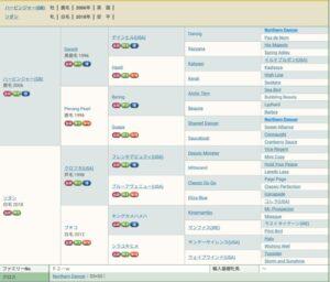 livejupiter 1629697500 14001 300x256 - 【血統】ソダシに中出ししても許される種牡馬