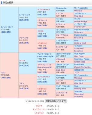 livejupiter 1629697500 20001 300x373 - 【血統】ソダシに中出ししても許される種牡馬