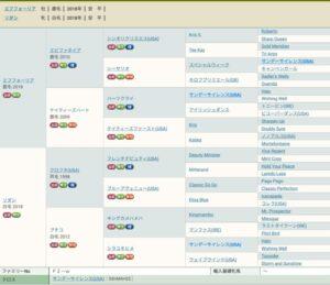 livejupiter 1629697500 31001 300x259 - 【血統】ソダシに中出ししても許される種牡馬