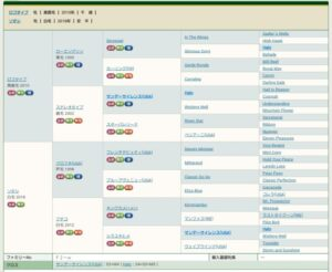 livejupiter 1629697500 5601 300x246 - 【血統】ソダシに中出ししても許される種牡馬