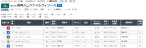 livejupiter 1630026820 9701 300x100 - 【競馬】8/29札幌競馬場でメイケイエールを3枠5番から出走させる